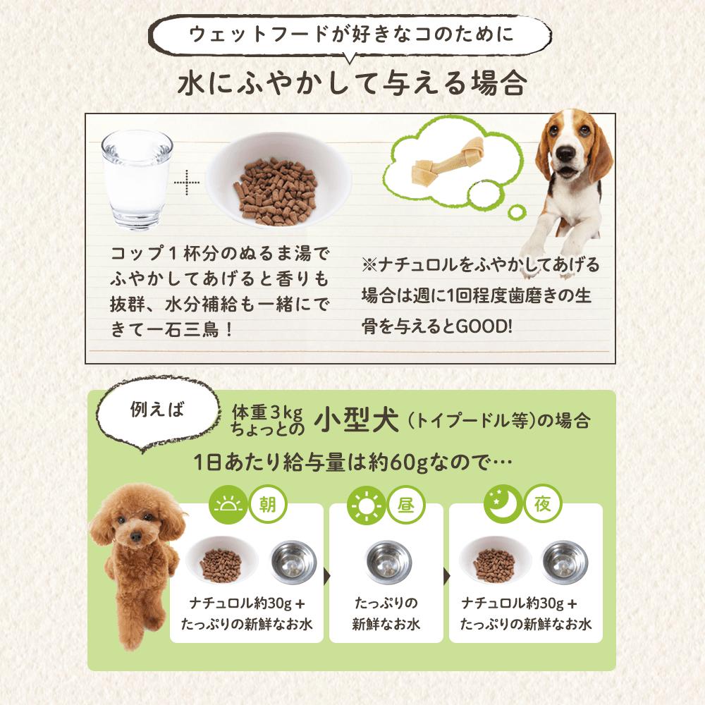 ウェットフードが好きな子のために水にふやかして与える場合。コップ一杯プラスお皿一杯。コップ一杯分のぬるま湯でふやかしてあげると香りも抜群、水分補給も一緒にできます。ナチュロルをふやかしてあげる場合は週に一回程度の歯磨きの生骨を与えるとGood。例えば、体重3kgちょっとの小型犬(トイプードル等の場合)1日あたり給与量は約60gなので、朝はナチュロル30gプラスたっぷりの新鮮なお水、昼はたっぷりの新鮮なお水、夜はナチュロル30gプラスたっぷりの新鮮なお水。
